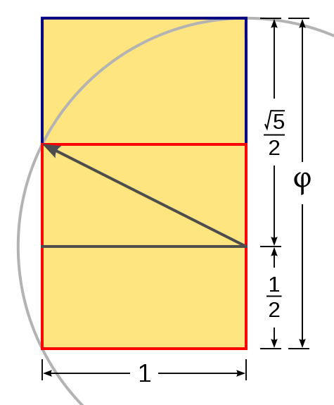 Golden rectangle construction.png