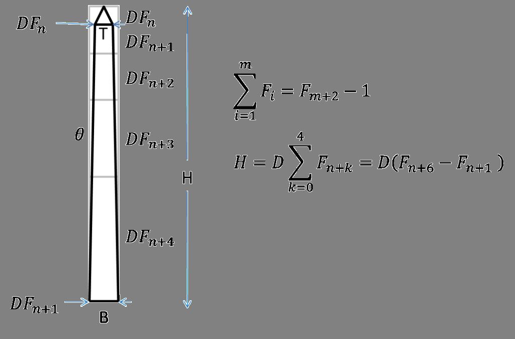 obelisk_geometry2