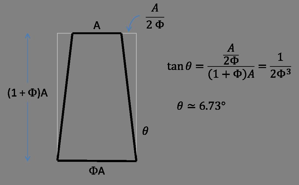 pylon_geometry
